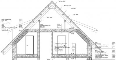 Izsek načrta, ki kaže prerez strehe