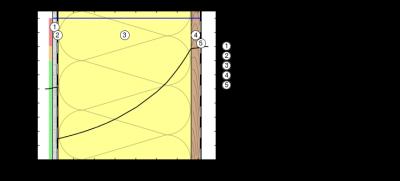 2015-12-06-U-wert-streha-podstresje