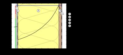 2015-12-06-U-wert-streha-podstresje_z_luknjo