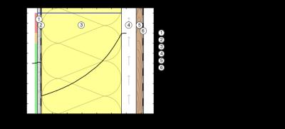 2015-12-06-U-wert-streha-podstresje_z_luknjo_in_zracenjem