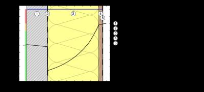 2015-12-06-U-wert-streha-prava
