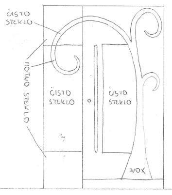 Moja sodobna interpretacija Durinovih vrat